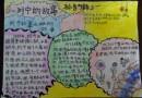 名人手抄报版面设计图_列宁的故事