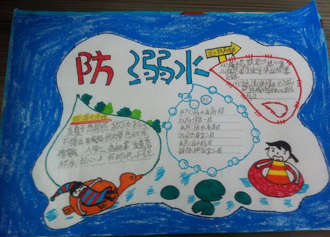 小学一年级防溺水手抄报