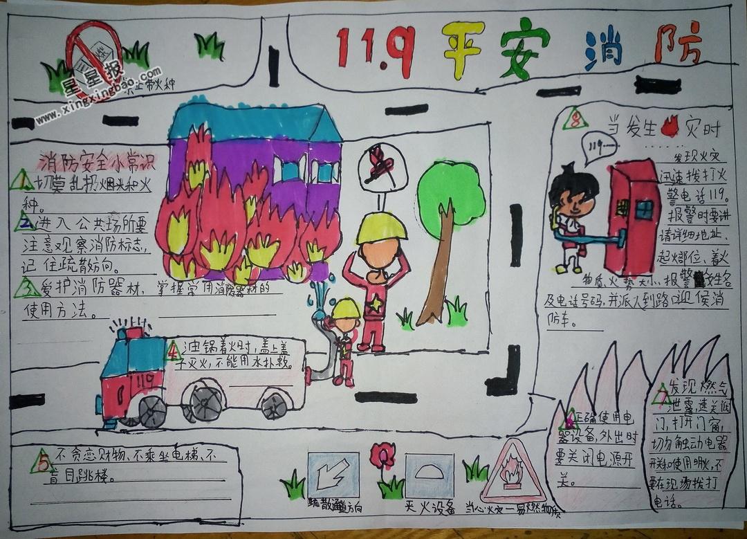 关于消防手抄报版面设计图