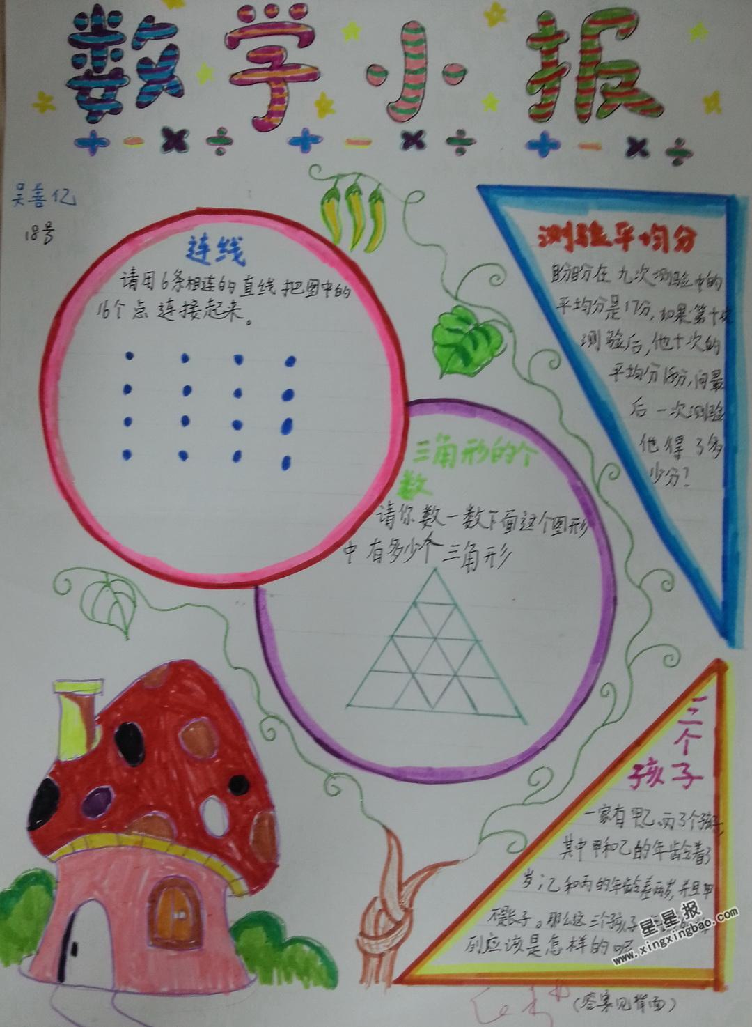 数学手抄报图片、内容