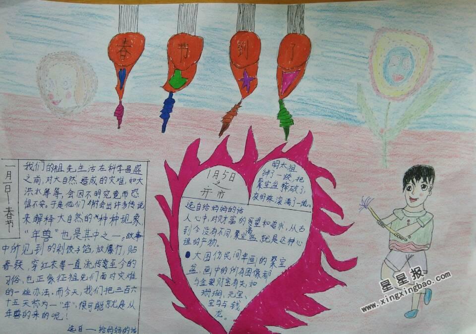 小学生春节到了手抄报