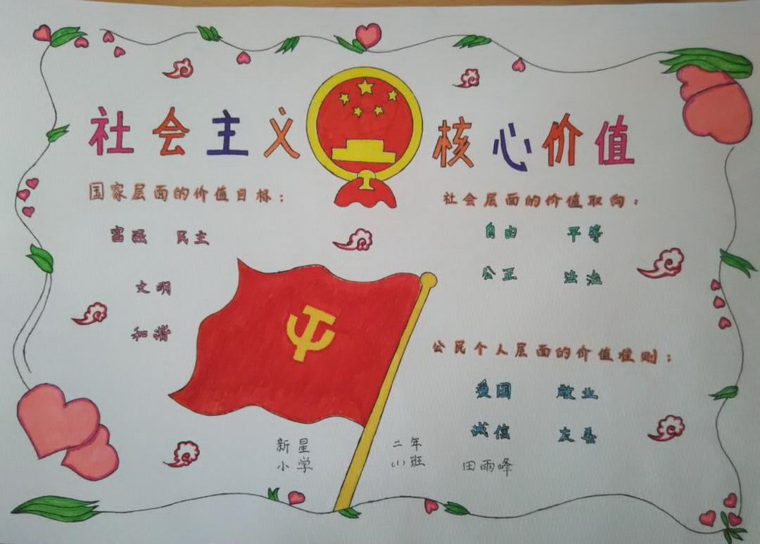 社会主义核心价值观手抄报图片大全