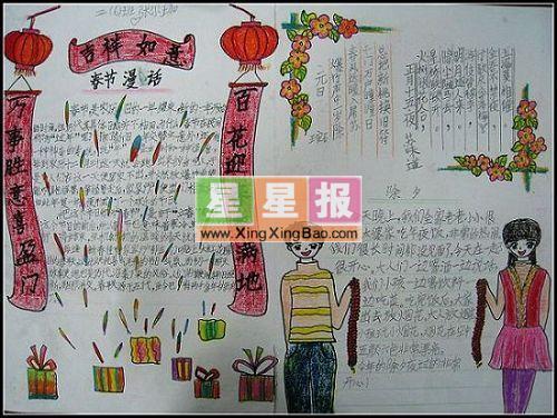 春节手抄报:吉祥如意