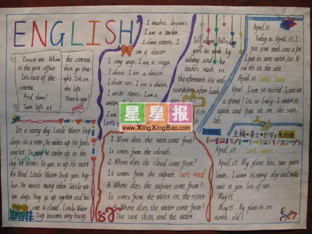 英语手抄报设计